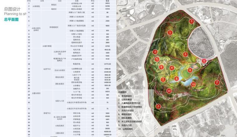 [湖北]现代运动旅游小镇山体公园设计方案_3