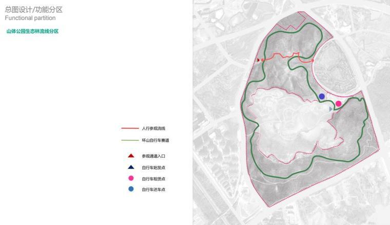 [湖北]现代运动旅游小镇山体公园设计方案_9