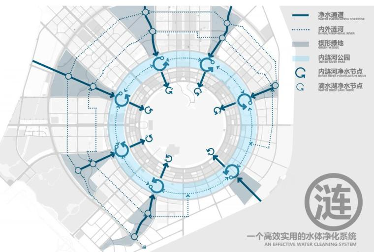 [上海]现代风格滴水湖公园景观概念方案设计_9
