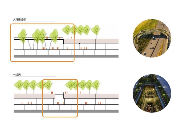 中央服务区核心道路及地下空间景观方案1_15