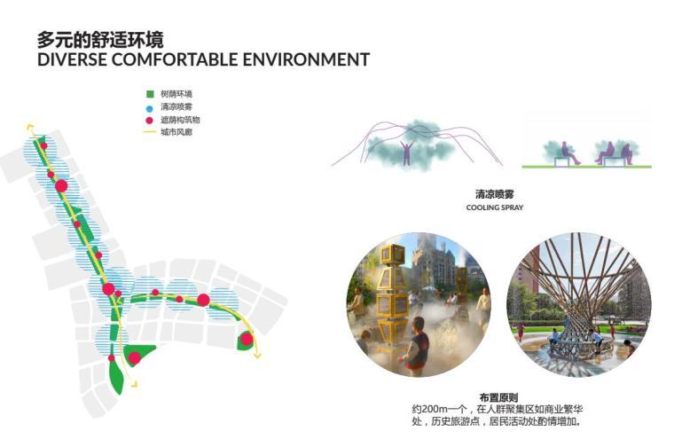 中央服务区核心道路及地下空间景观方案1_8