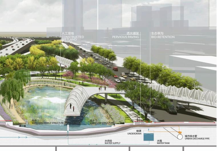 中央服务区核心道路及地下空间景观方案1_14