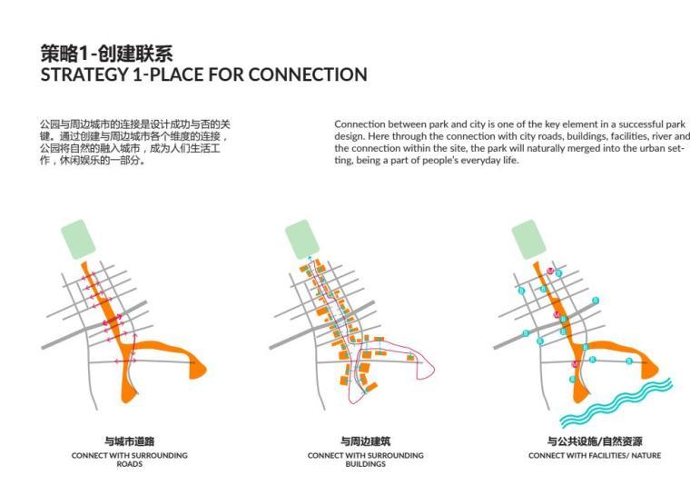 中央服务区核心道路及地下空间景观方案1_7