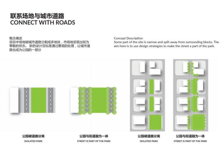 中央服务区核心道路及地下空间景观方案1_11
