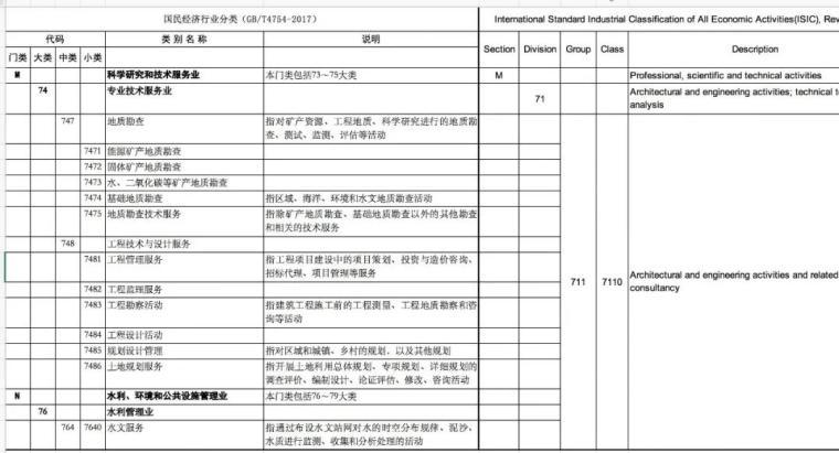 勘察设计企业高质量发展探讨_1