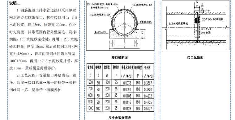 [安徽]国企施工技术质量工艺标准图集2019_3