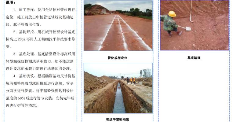 [安徽]国企施工技术质量工艺标准图集2019_11