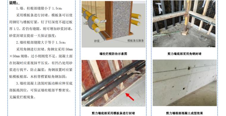 [安徽]国企施工技术质量工艺标准图集2019_8