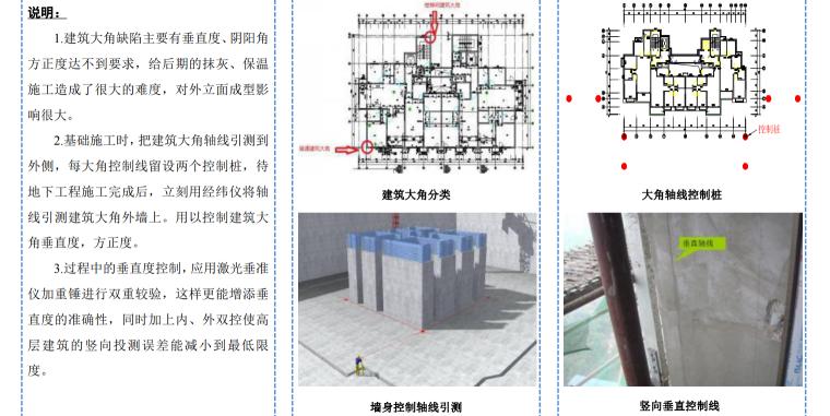 [安徽]国企施工技术质量工艺标准图集2019_9
