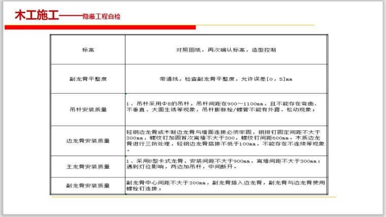精装修木工施工流程、标准及相关要求(2020)_8