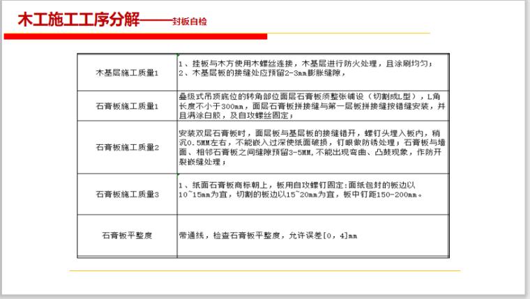 精装修木工施工流程、标准及相关要求(2020)_9