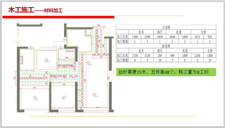 精装修木工施工流程、标准及相关要求(2020)_2