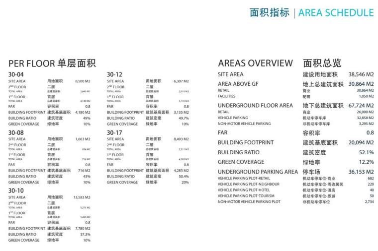 [江苏]大型现代风格多业态商业街区建筑方案_11