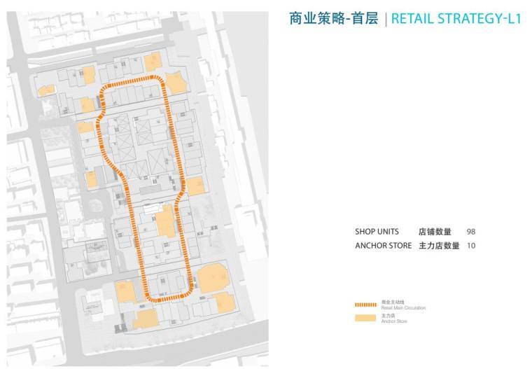 [江苏]大型现代风格多业态商业街区建筑方案_14