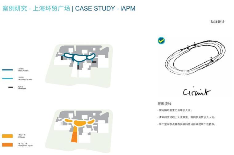 [江苏]大型现代风格多业态商业街区建筑方案_4