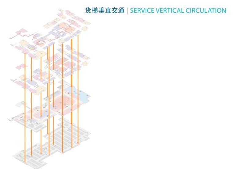 [江苏]大型现代风格多业态商业街区建筑方案_7