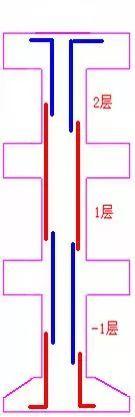柱钢筋计算和对量及要点分析_7