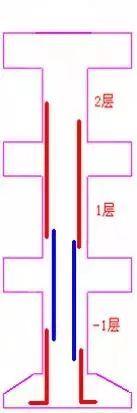 柱钢筋计算和对量及要点分析_6