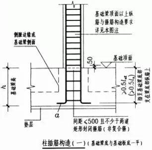 柱钢筋计算和对量及要点分析_5