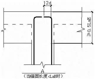 柱钢筋计算和对量及要点分析_10