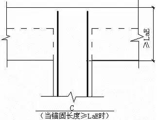 柱钢筋计算和对量及要点分析_11