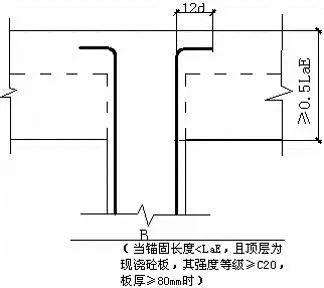 柱钢筋计算和对量及要点分析_12