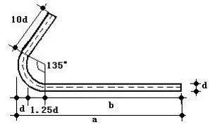 柱钢筋计算和对量及要点分析_16