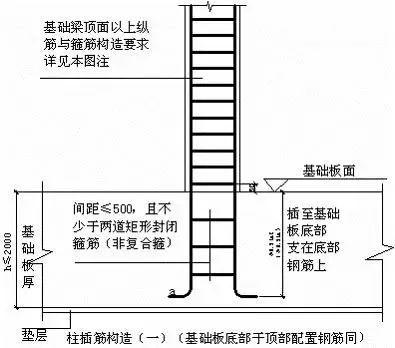 柱钢筋计算和对量及要点分析_17