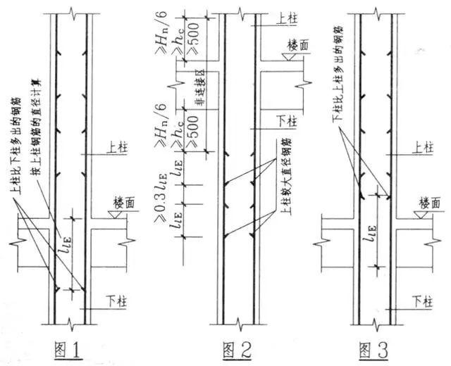 柱钢筋计算和对量及要点分析_19