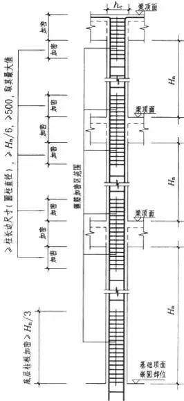 柱钢筋计算和对量及要点分析_18