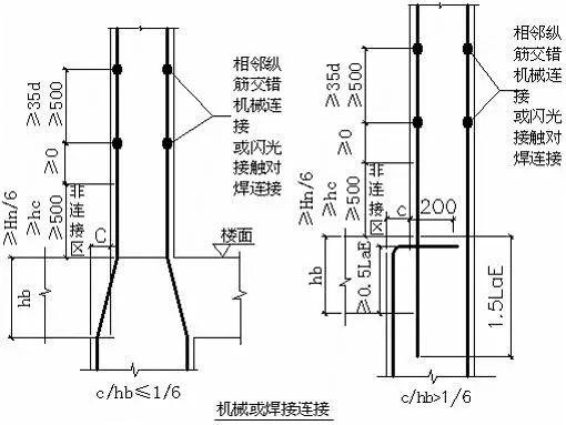 柱钢筋计算和对量及要点分析_20