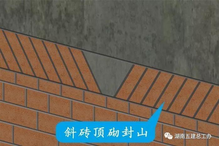 建筑工程21个裂缝通病:形式、原因、防治_37