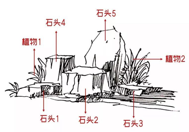 一块石头引发的无限可能……_10