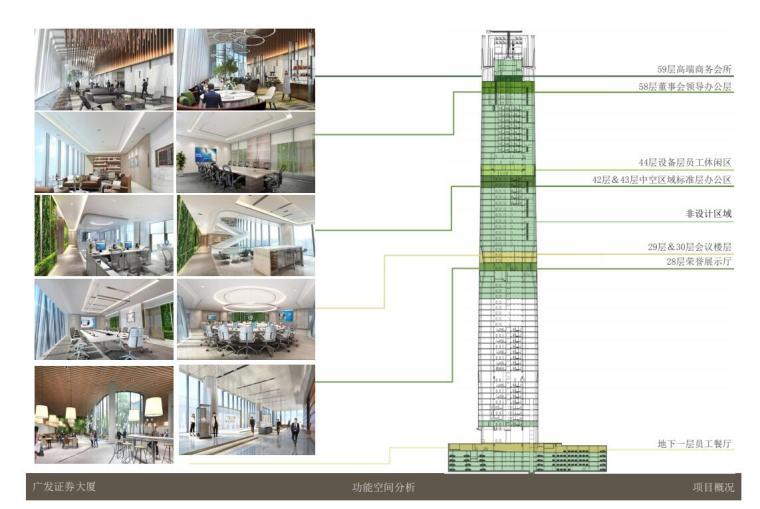 广发证券大厦新总部大楼室内装修设计方案二_7