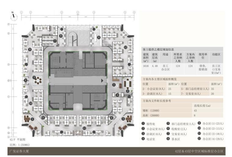 广发证券大厦新总部大楼室内装修设计方案二_4