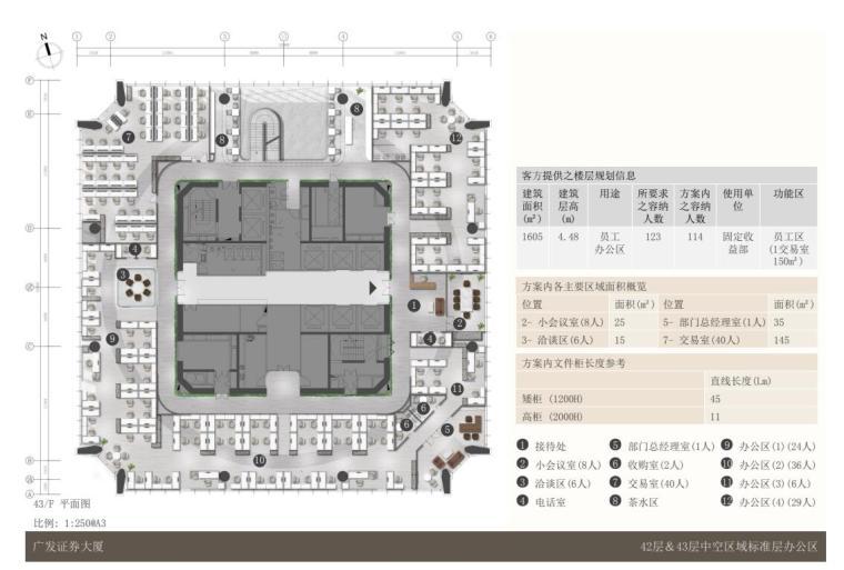 广发证券大厦新总部大楼室内装修设计方案二_5