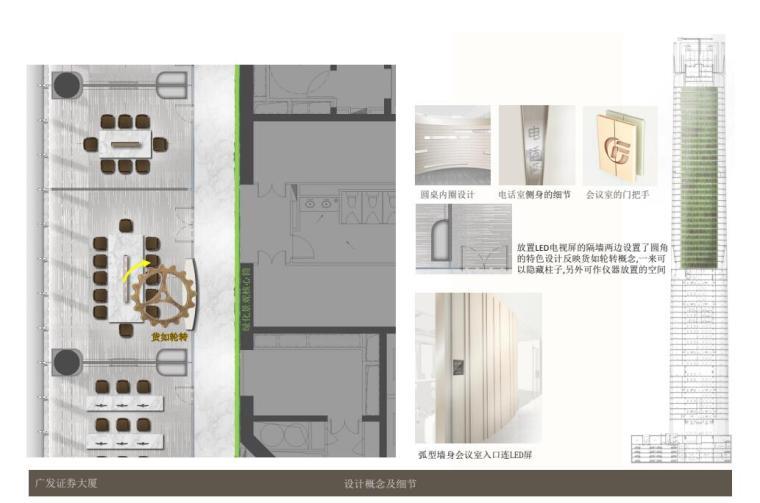 广发证券大厦新总部大楼室内装修设计方案二_8