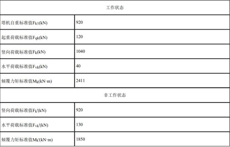 [国企]河北娱乐小镇塔吊基础施工方案-image.png