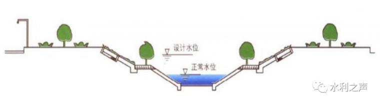 农村河道整治工程技术指引_16