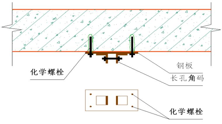 [名企]建筑工程营造工艺工法标准—幕墙篇_6