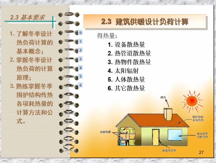 室内热湿环境污染与负荷计算77页_2