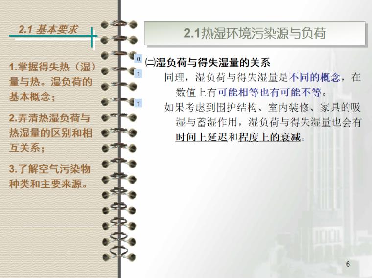 室内热湿环境污染与负荷计算77页_4