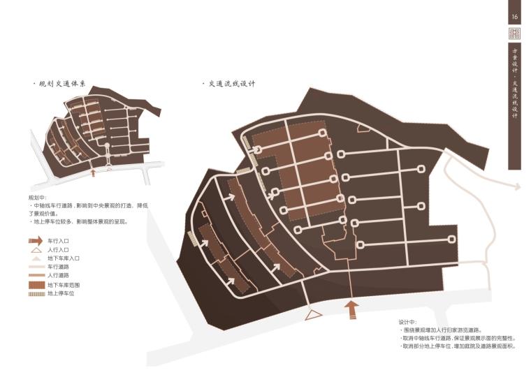 [四川]高端精致别墅区景观概念设计方案_3