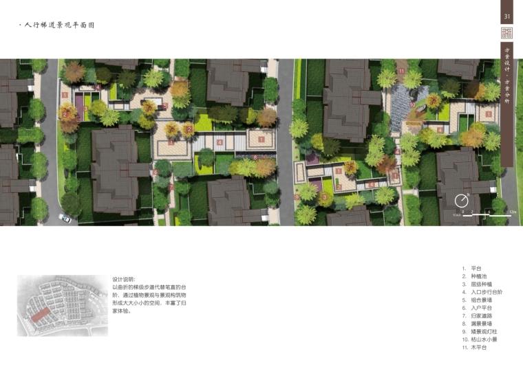[四川]高端精致别墅区景观概念设计方案_8