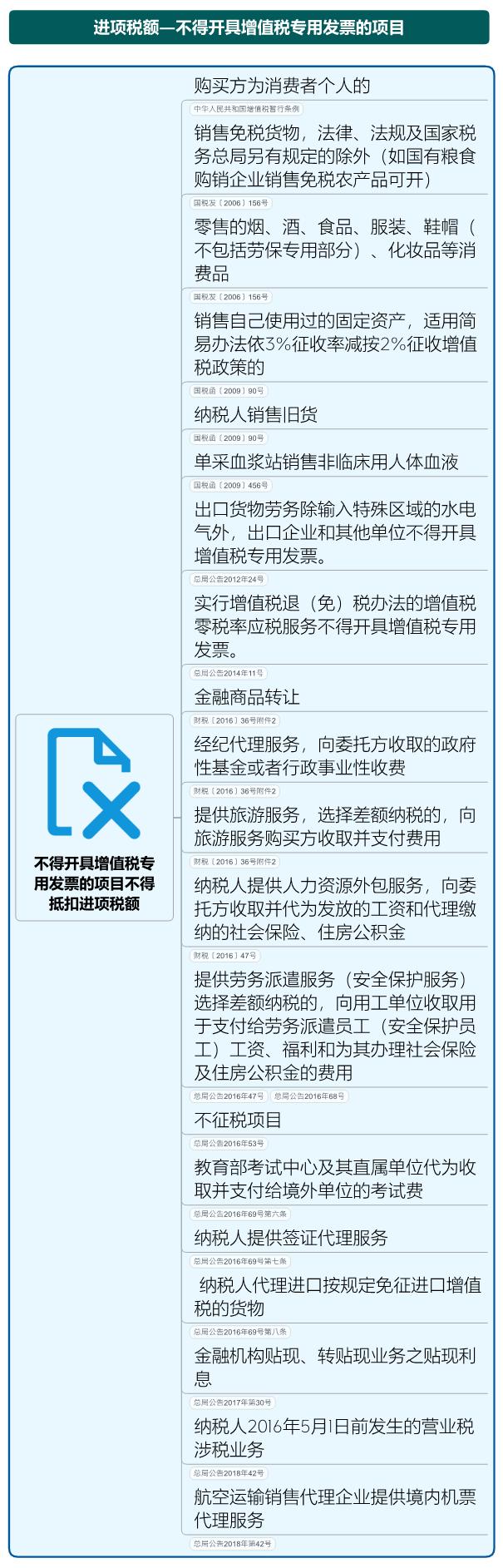 一帖带你读懂4月新版增值税!_10