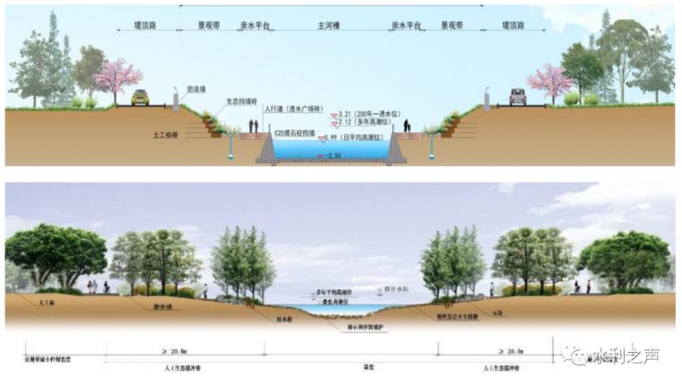 农村河道整治工程技术指引_6