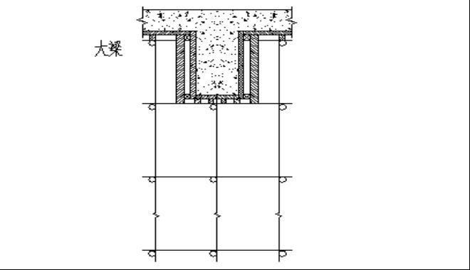 [安徽]泵站及节制闸主体高支模施工专项方案_4