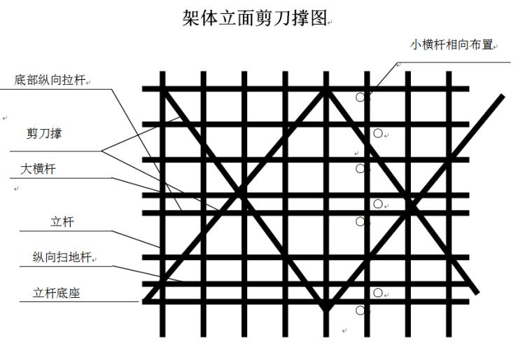 [安徽]泵站及节制闸主体高支模施工专项方案_3