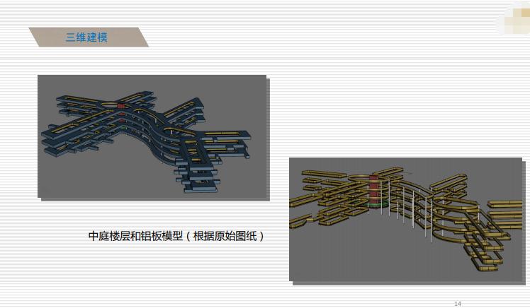 [江苏]商业项目BIM施工应用汇报_3