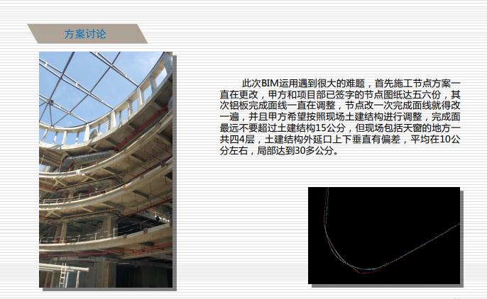 [江苏]商业项目BIM施工应用汇报_5